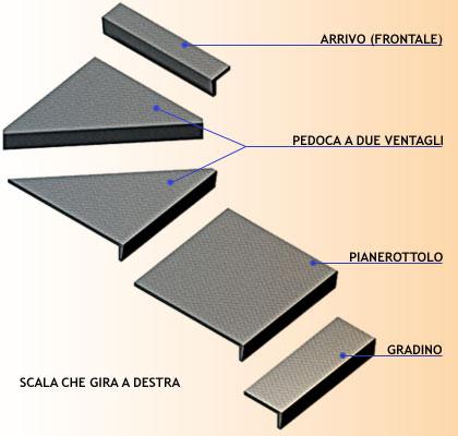 Gradini in ferro prefabbricati